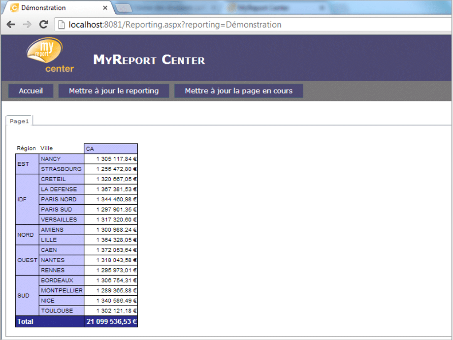 Exemple reporting MyReport Center